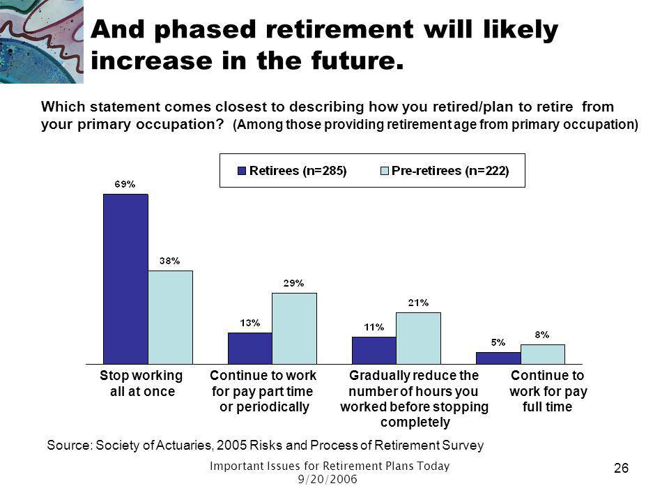 And phased retirement will likely increase in the future.