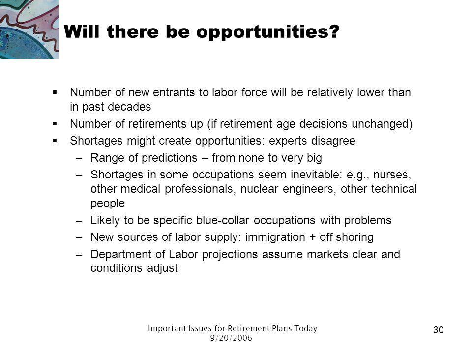 Will there be opportunities
