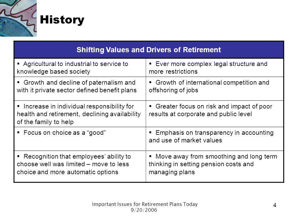 Shifting Values and Drivers of Retirement