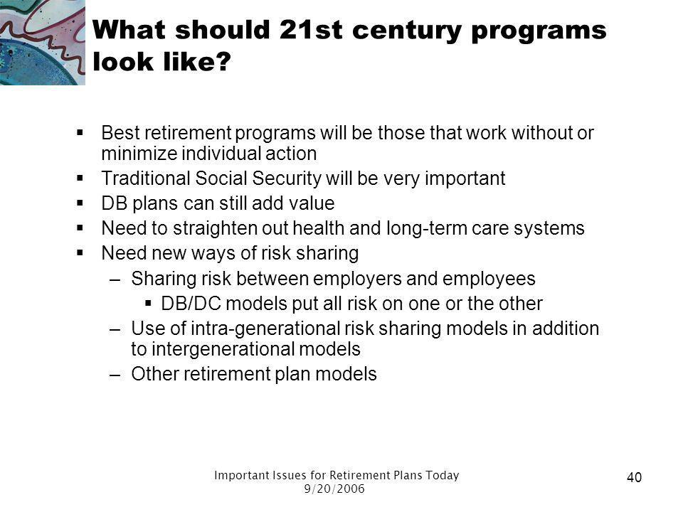 Important Issues For Retirement Plans Today  Ppt Download
