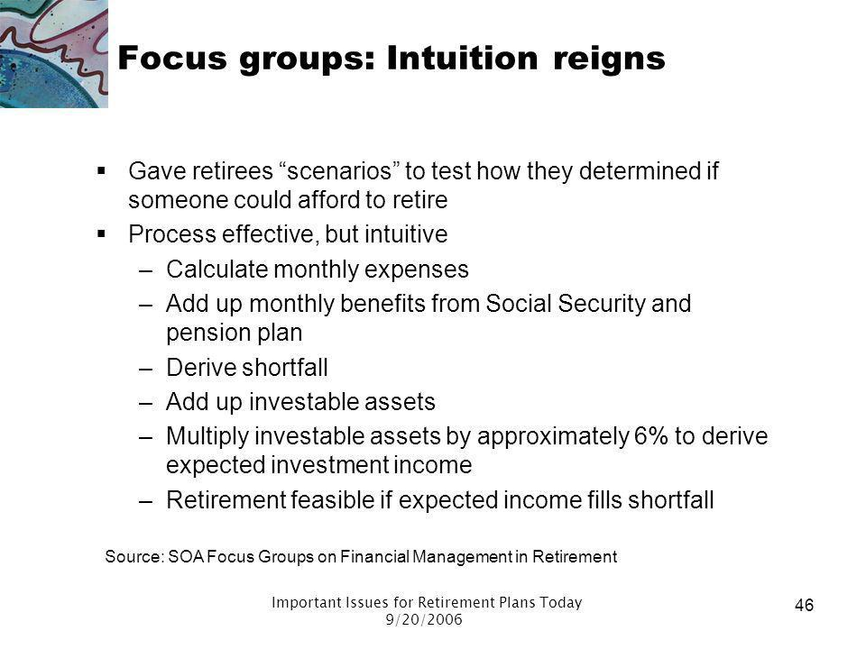 Focus groups: Intuition reigns