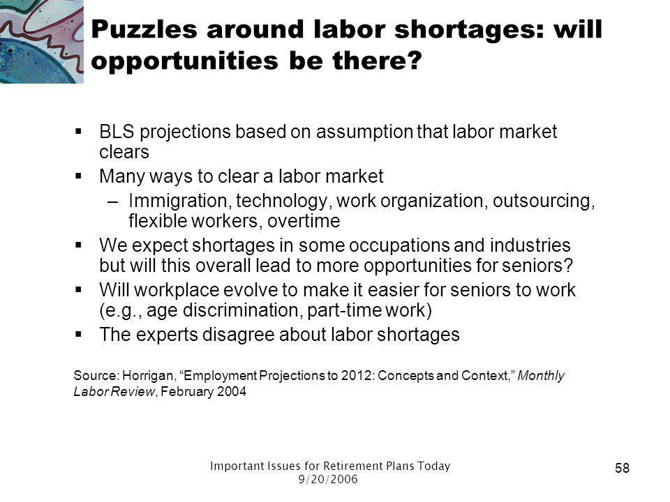 Puzzles around labor shortages: will opportunities be there