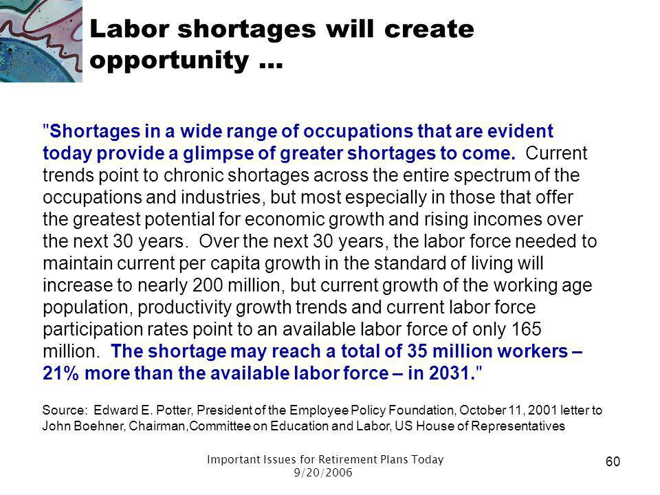 Labor shortages will create opportunity …