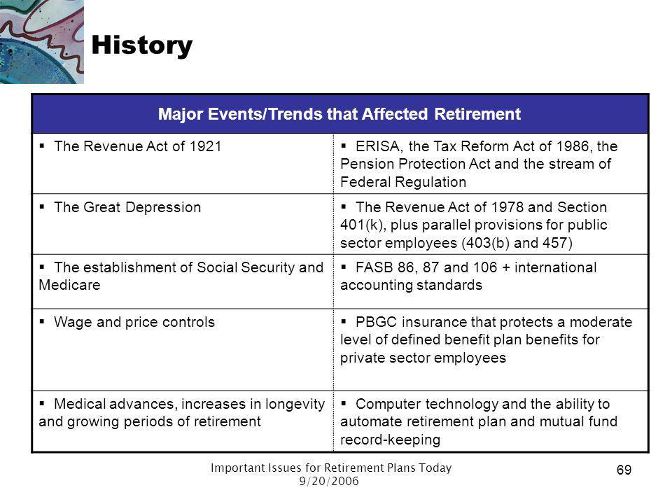 Major Events/Trends that Affected Retirement