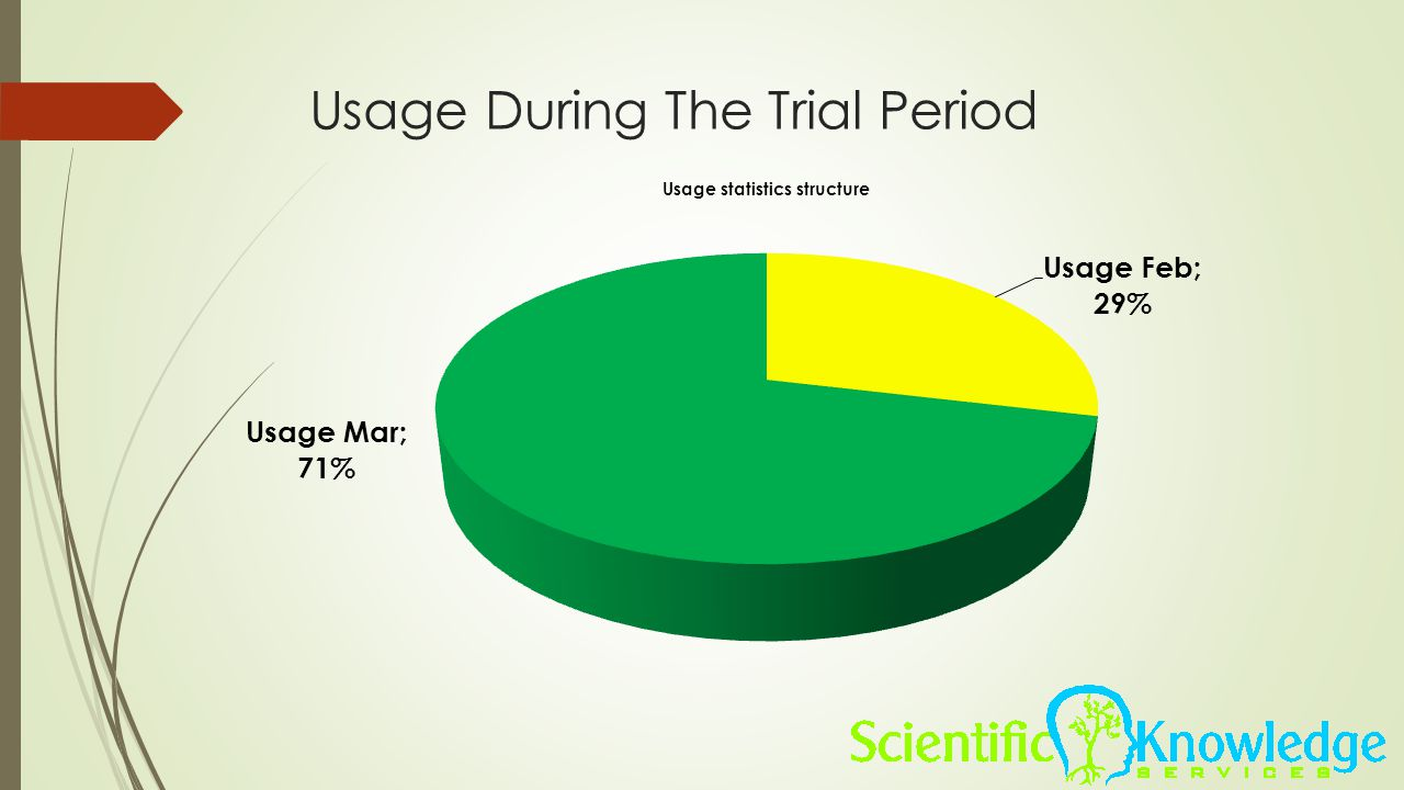Usage During The Trial Period