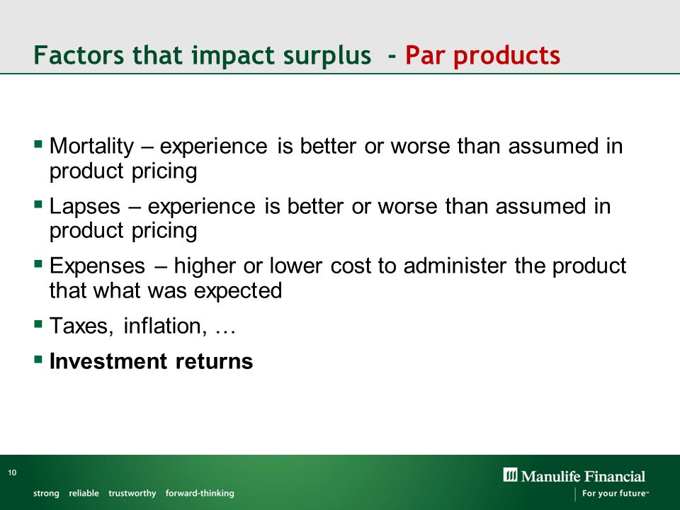Factors that impact surplus - Par products