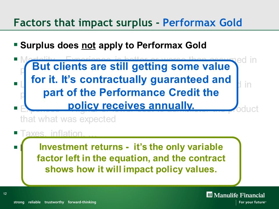 Factors that impact surplus - Performax Gold