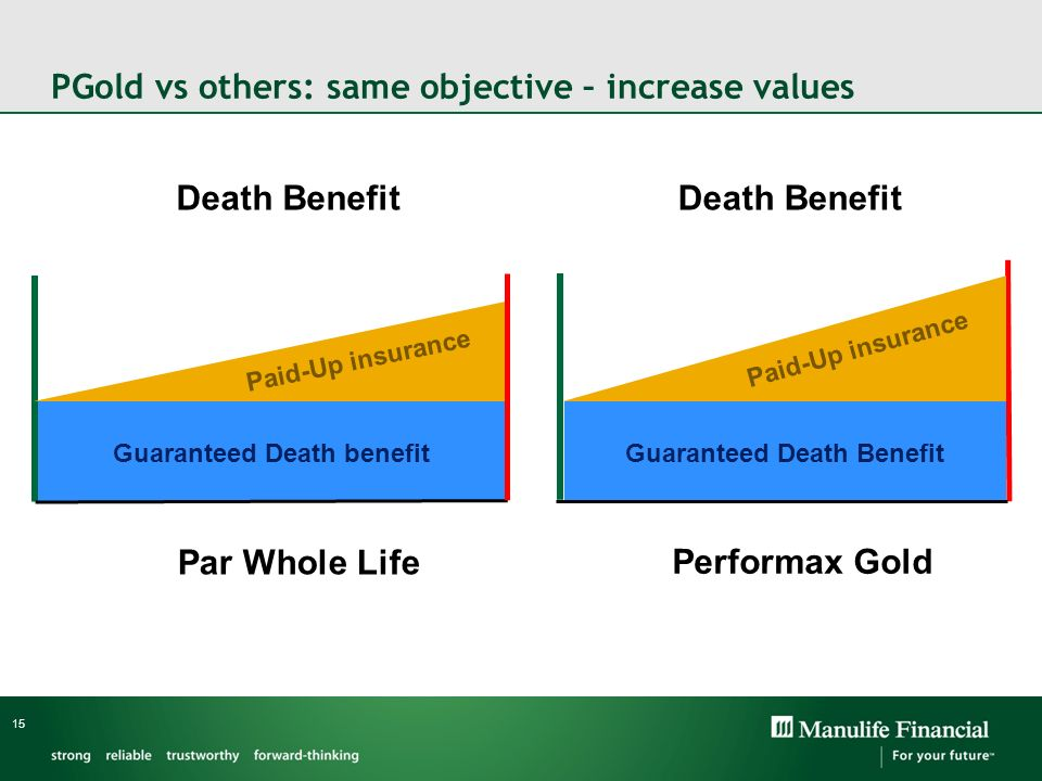 PGold vs others: same objective – increase values