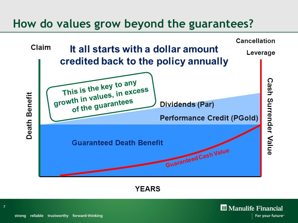 How do values grow beyond the guarantees