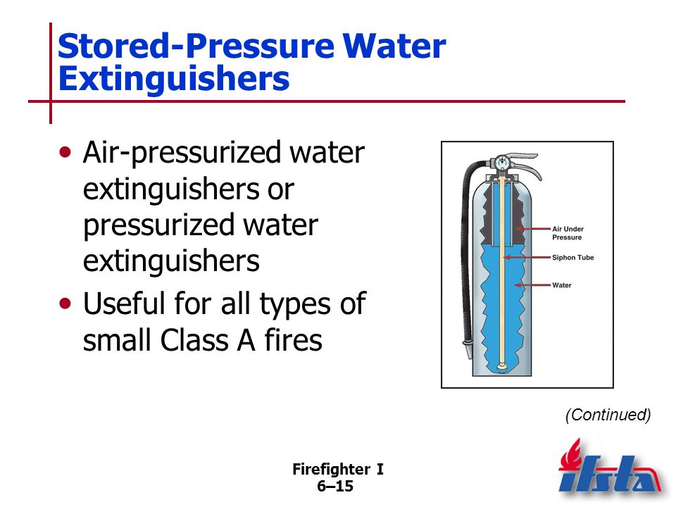 Stored-Pressure Water Extinguishers