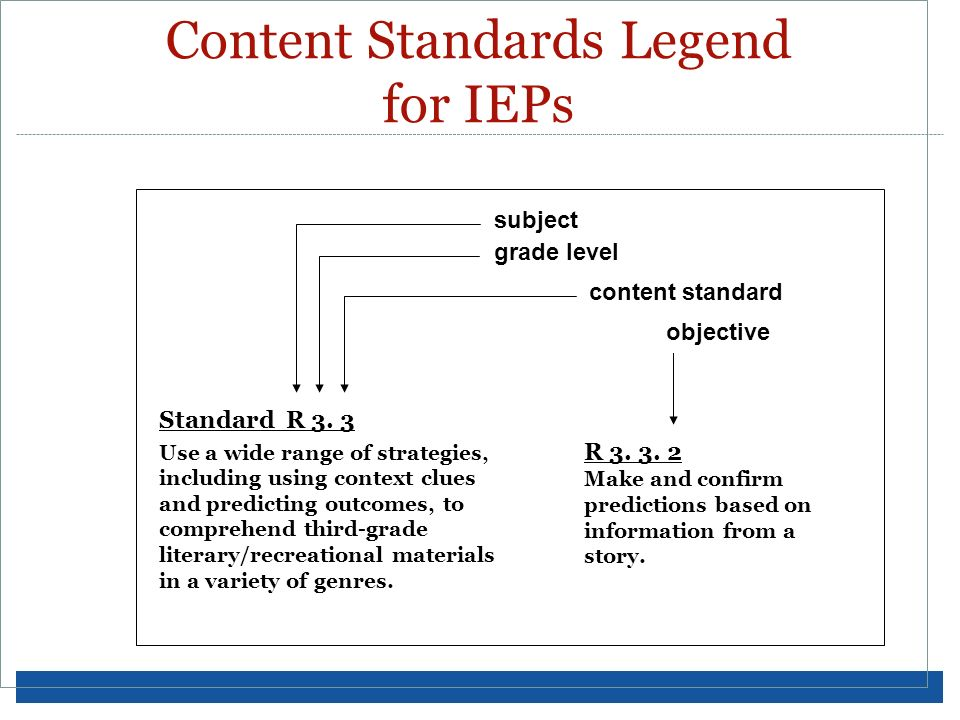 Content Standards Legend for IEPs
