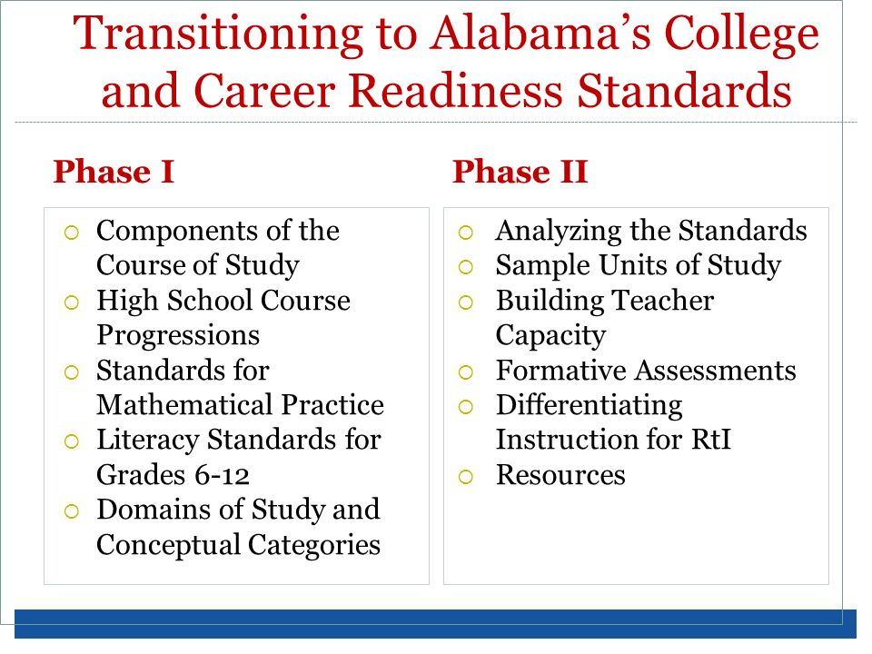 Transitioning to Alabama's College and Career Readiness Standards