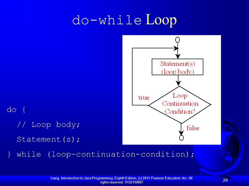 do-while Loop do { // Loop body; Statement(s);