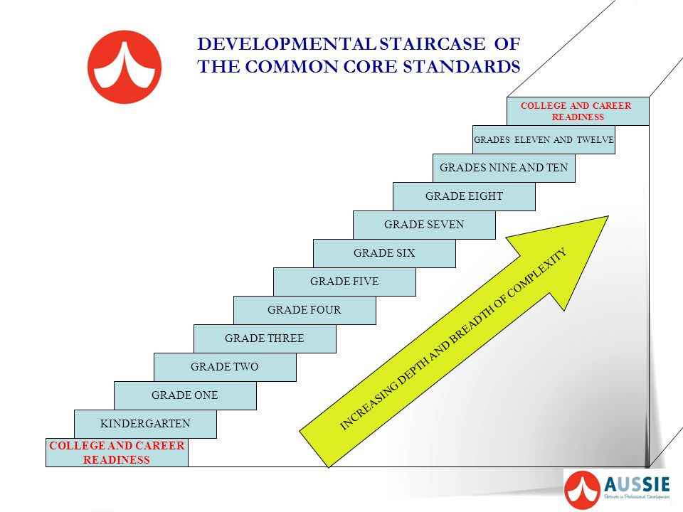 DEVELOPMENTAL STAIRCASE OF THE COMMON CORE STANDARDS
