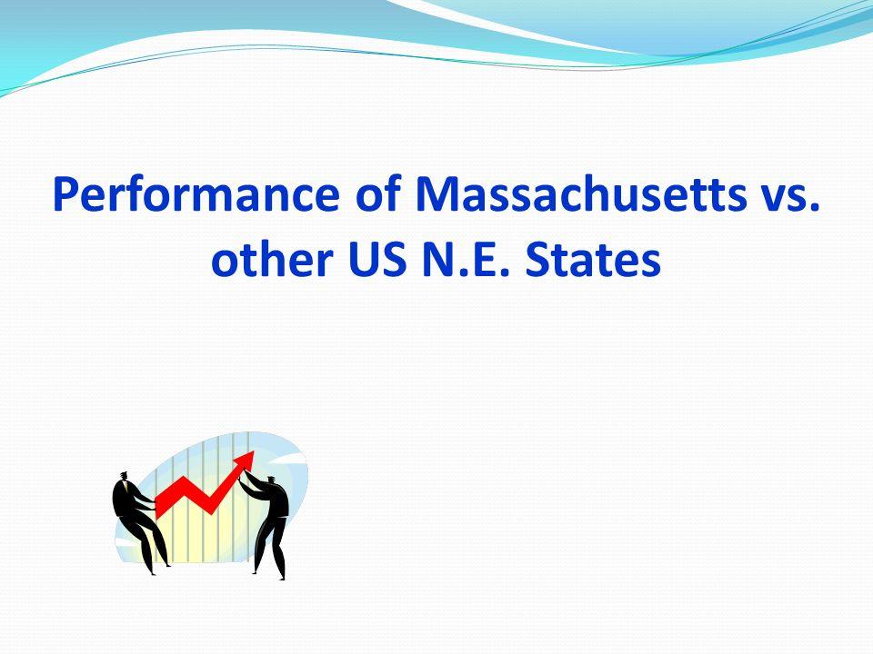 Performance of Massachusetts vs. other US N.E. States
