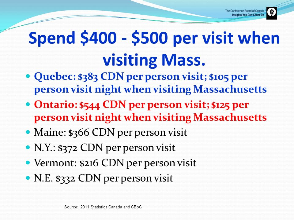 Spend $400 - $500 per visit when visiting Mass.