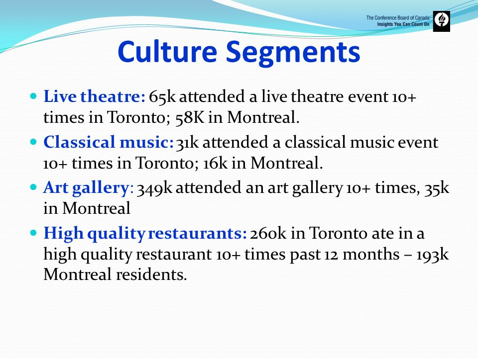 Culture SegmentsLive theatre: 65k attended a live theatre event 10+ times in Toronto; 58K in Montreal.