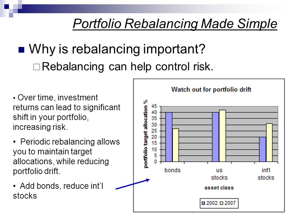 Portfolio Rebalancing Made Simple