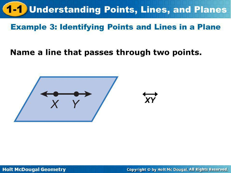 Example 3: Identifying Points and Lines in a Plane