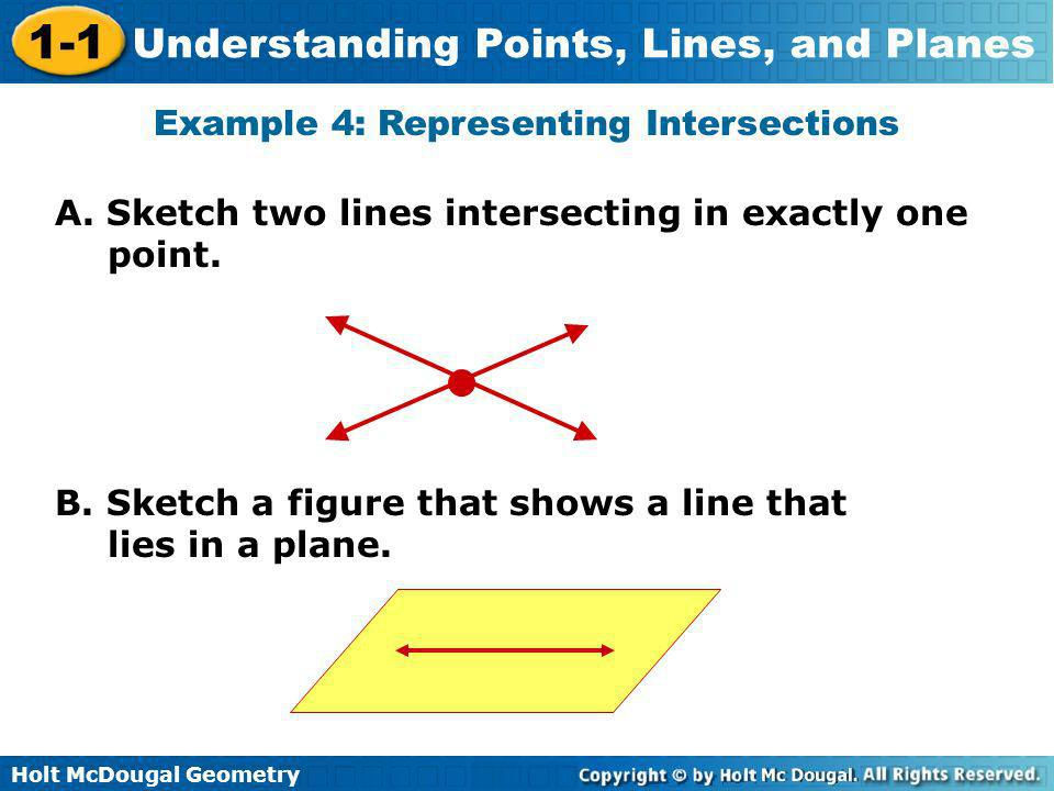 Example 4: Representing Intersections