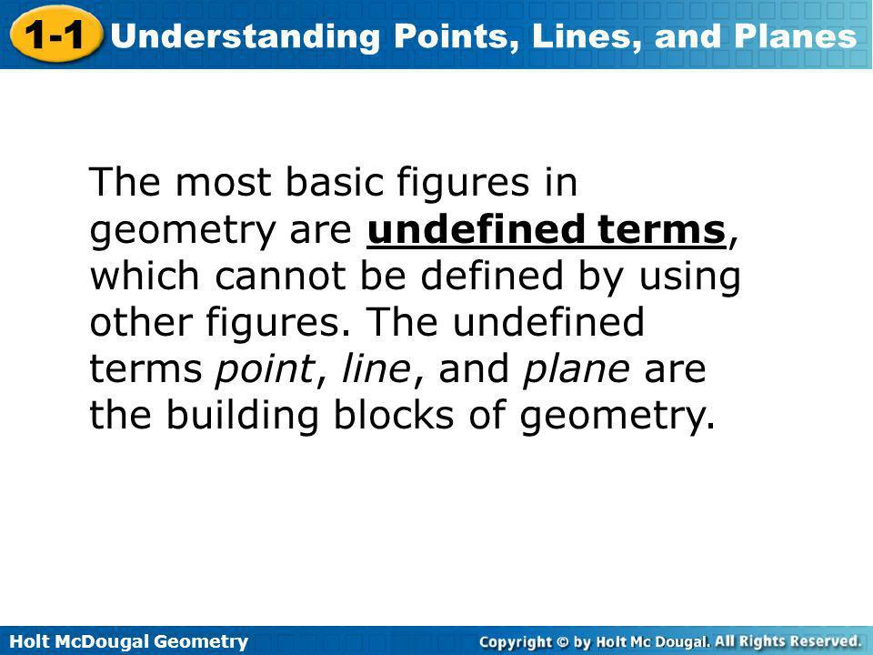 The most basic figures in geometry are undefined terms, which cannot be defined by using other figures.