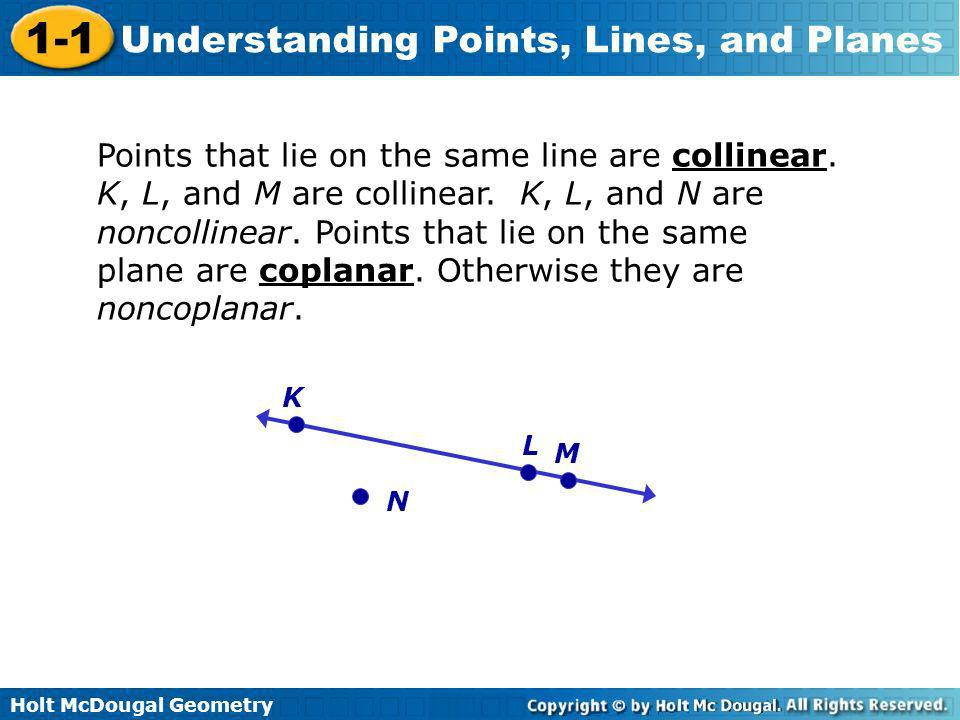 Points that lie on the same line are collinear