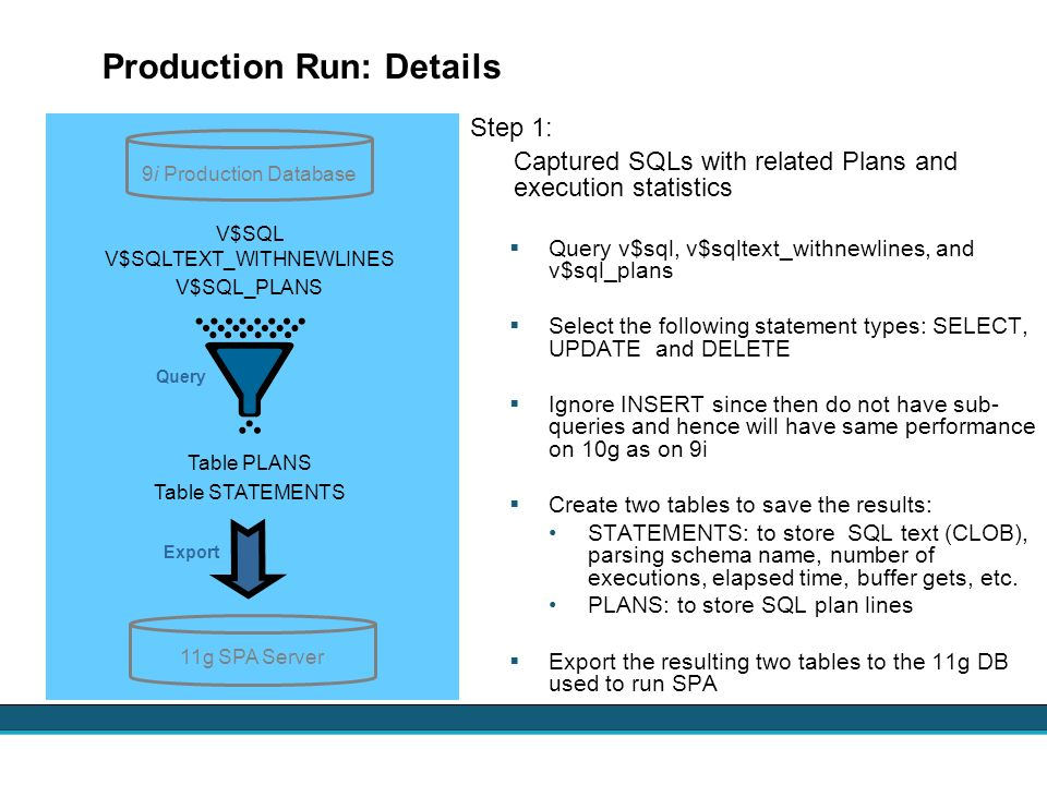 Production Run: Details