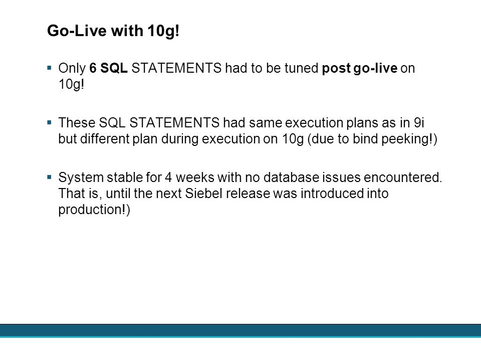 Go-Live with 10g!Only 6 SQL STATEMENTS had to be tuned post go-live on 10g!