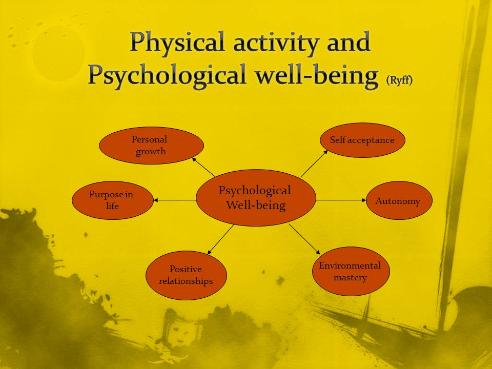 Physical activity and Psychological well-being (Ryff)