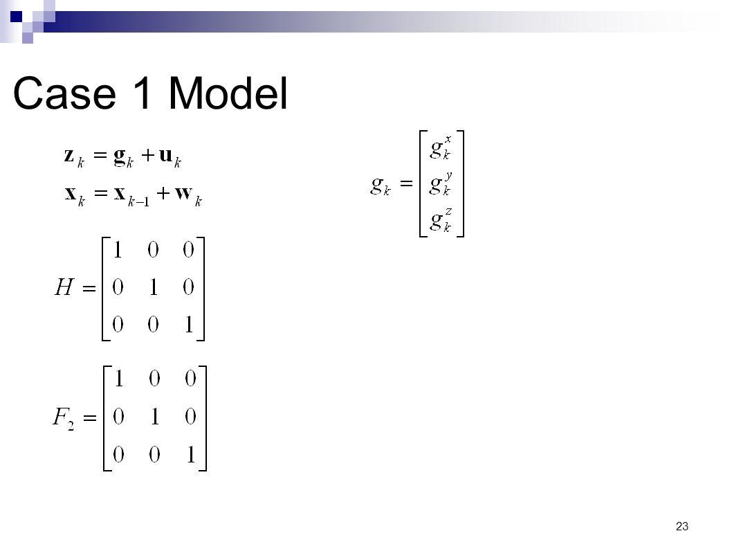 Case 1 Model