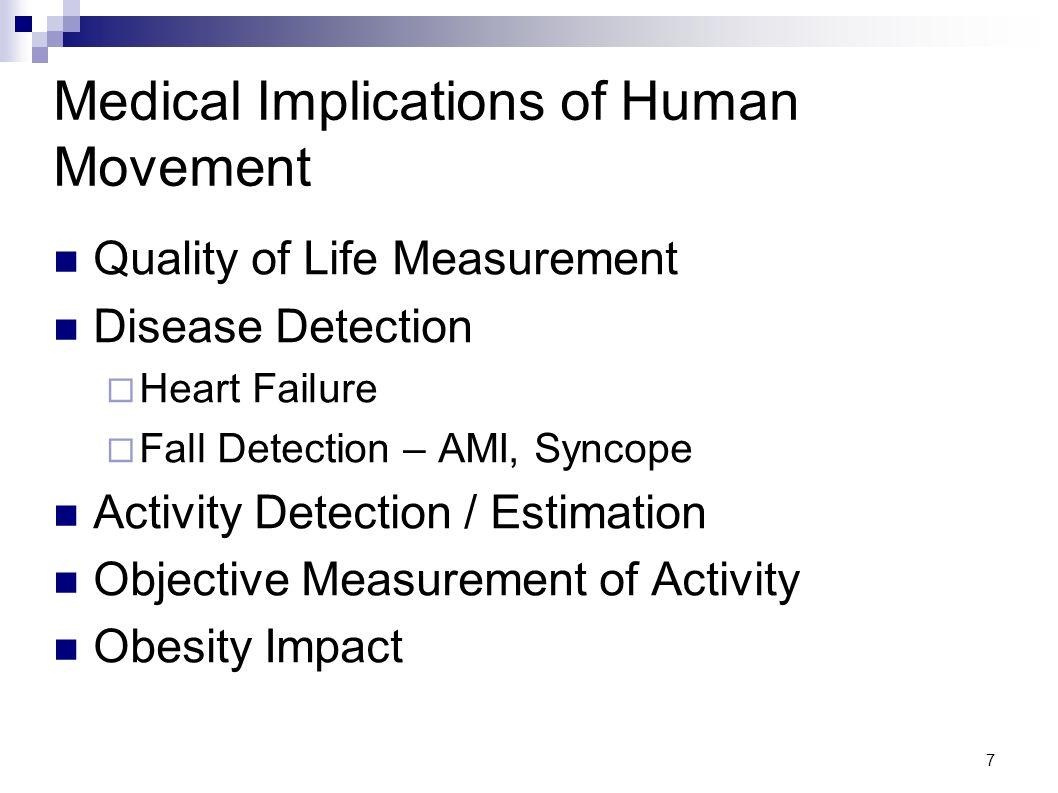 Medical Implications of Human Movement