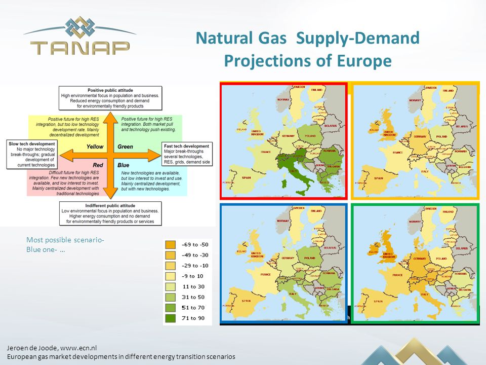 Natural Gas Supply-Demand