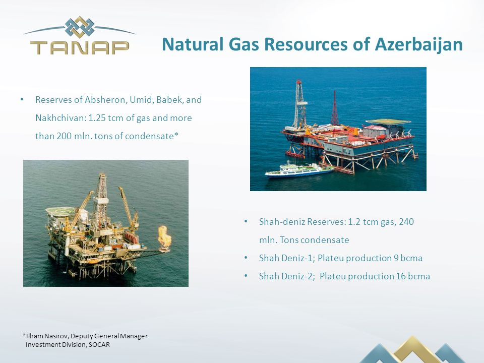 Natural Gas Resources of Azerbaijan