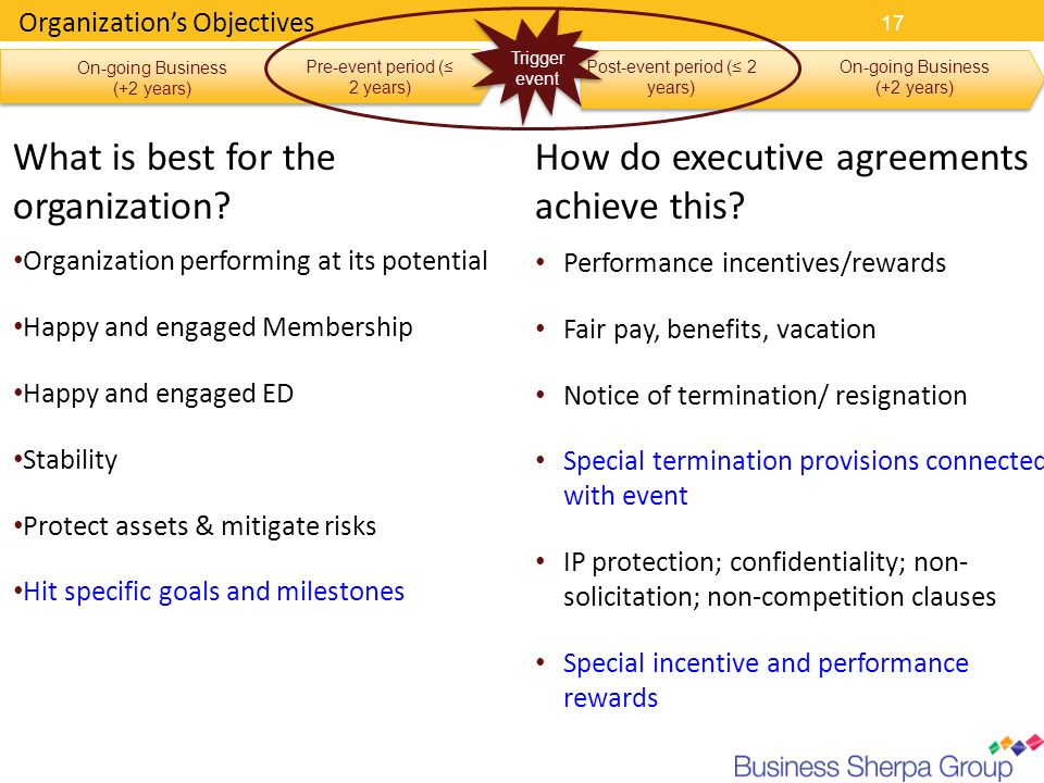 What is best for the organization