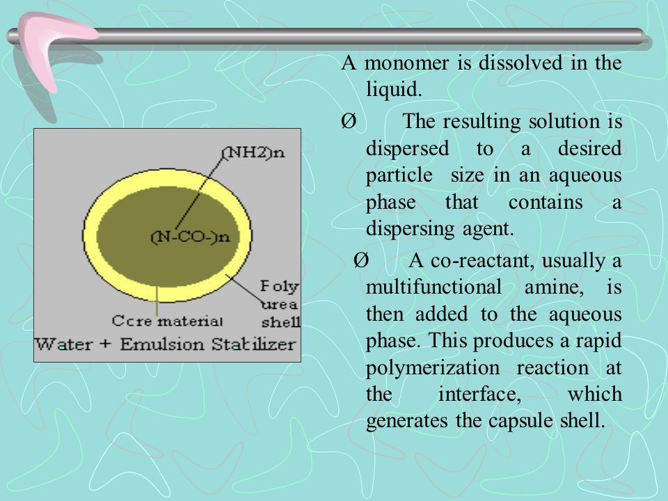 A monomer is dissolved in the liquid.