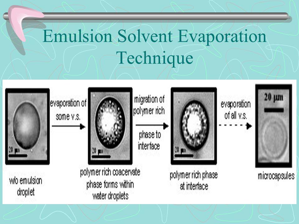Emulsion Solvent Evaporation Technique