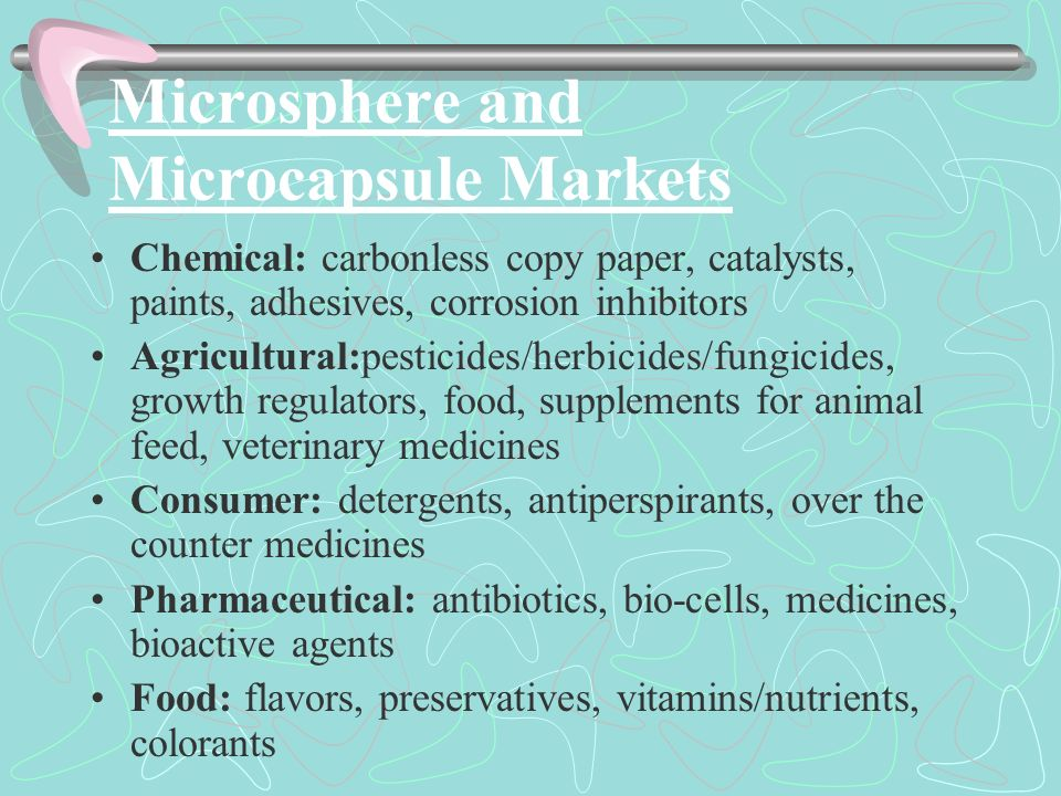 Microsphere and Microcapsule Markets