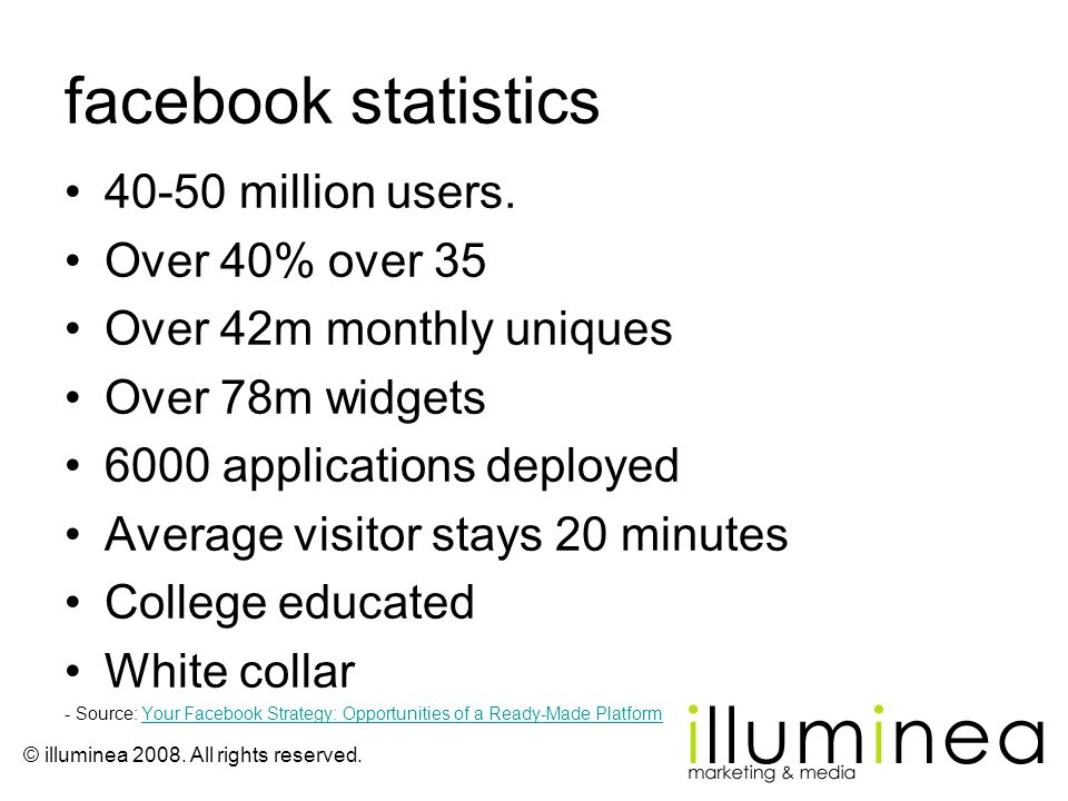 facebook statistics million users. Over 40% over 35