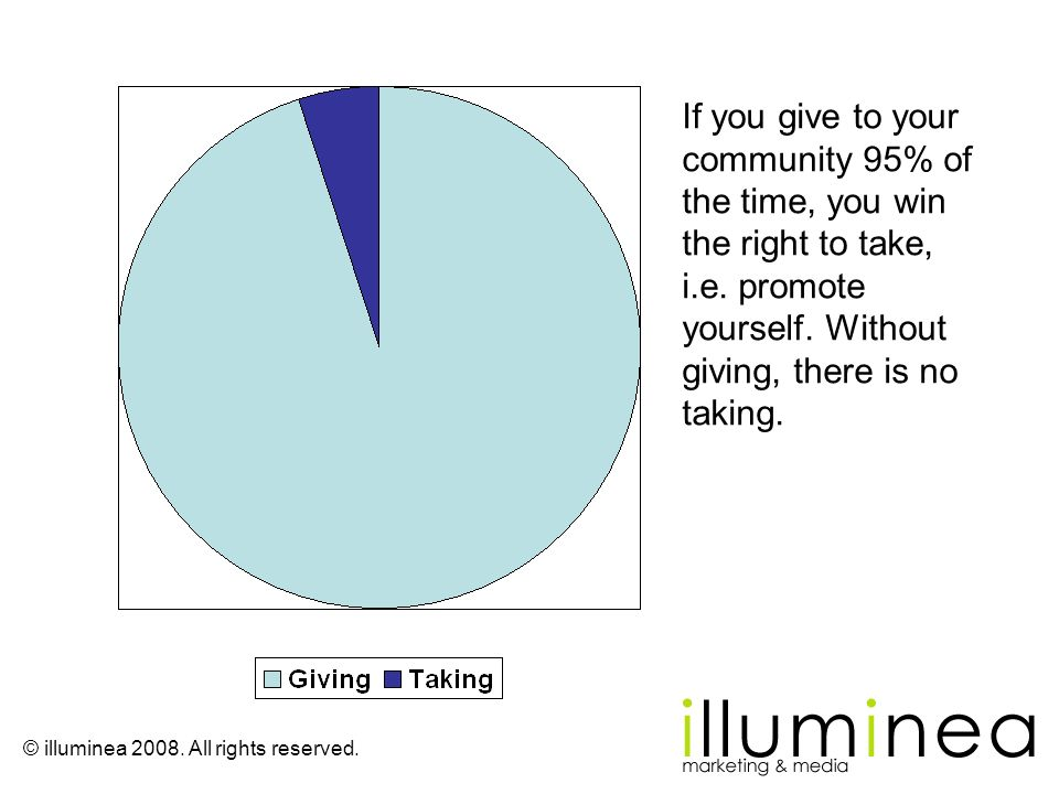 If you give to your community 95% of the time, you win the right to take, i.e.