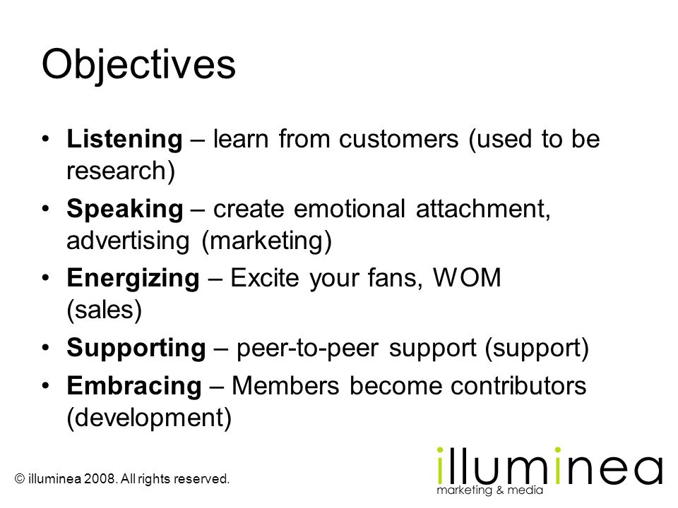 Objectives Listening – learn from customers (used to be research)