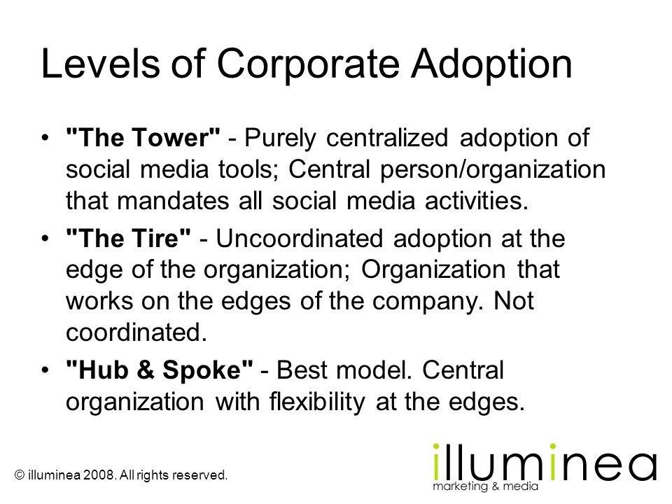Levels of Corporate Adoption