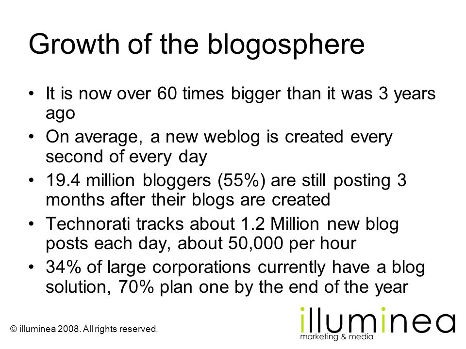 Growth of the blogosphere