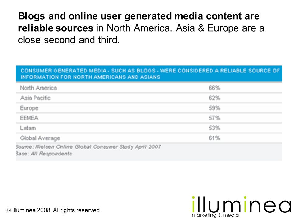 Blogs and online user generated media content are reliable sources in North America.