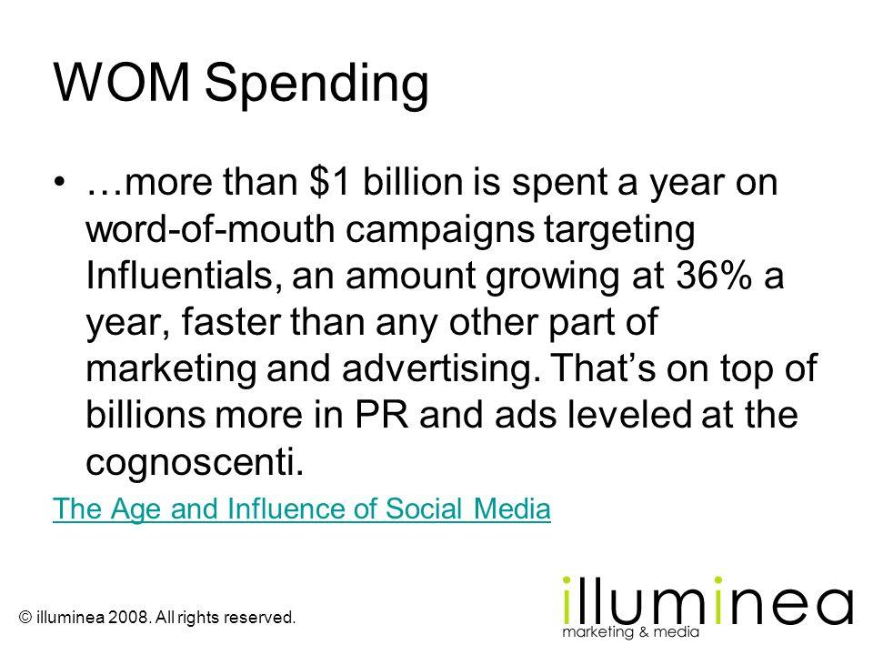 WOM Spending