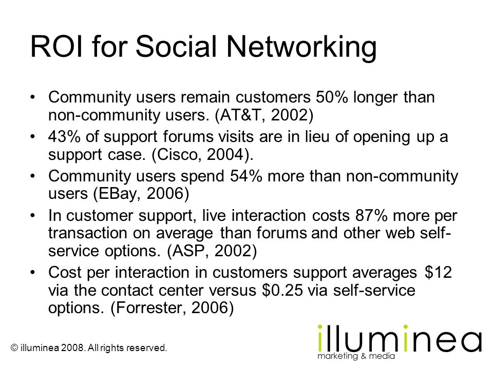 ROI for Social Networking