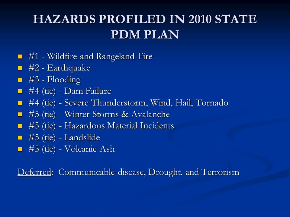 HAZARDS PROFILED IN 2010 STATE PDM PLAN