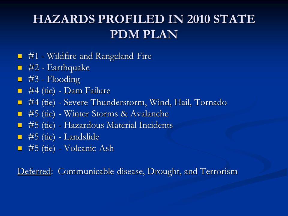 HAZARDS PROFILED IN 2010 STATE PDM PLAN
