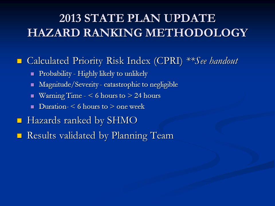 2013 STATE PLAN UPDATE HAZARD RANKING METHODOLOGY