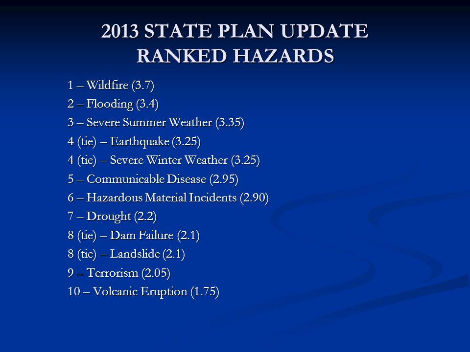 2013 STATE PLAN UPDATE RANKED HAZARDS