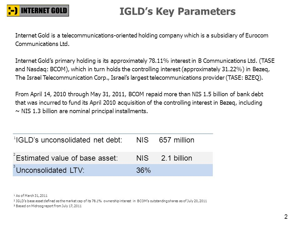 IGLD's Key Parameters NIS 657 million IGLD's unconsolidated net debt: